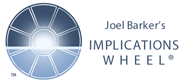 Implications Wheel logo
